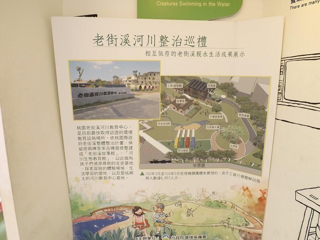 中壢老街溪河川教育中心的圖片:河川整治巡禮說明看板