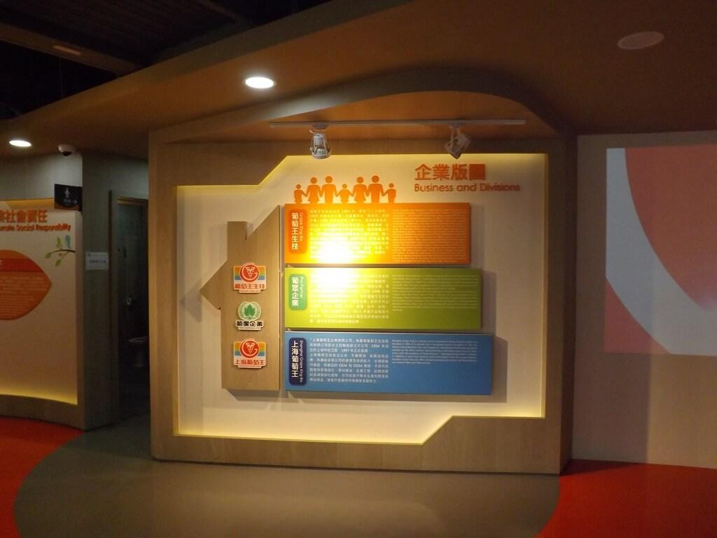 葡萄王健康活力能量館(葡萄王觀光工廠)的圖片:企業版圖介紹看板