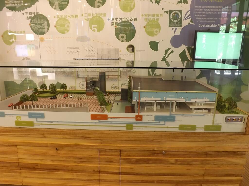 郭元益糕餅博物館桃園楊梅館的圖片:綠標生活館的綠能利用模型
