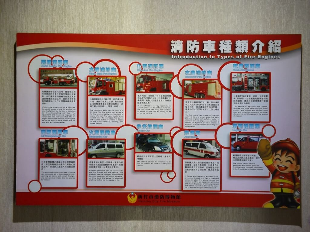 新竹市消防博物館的圖片:消防車種類介紹看板