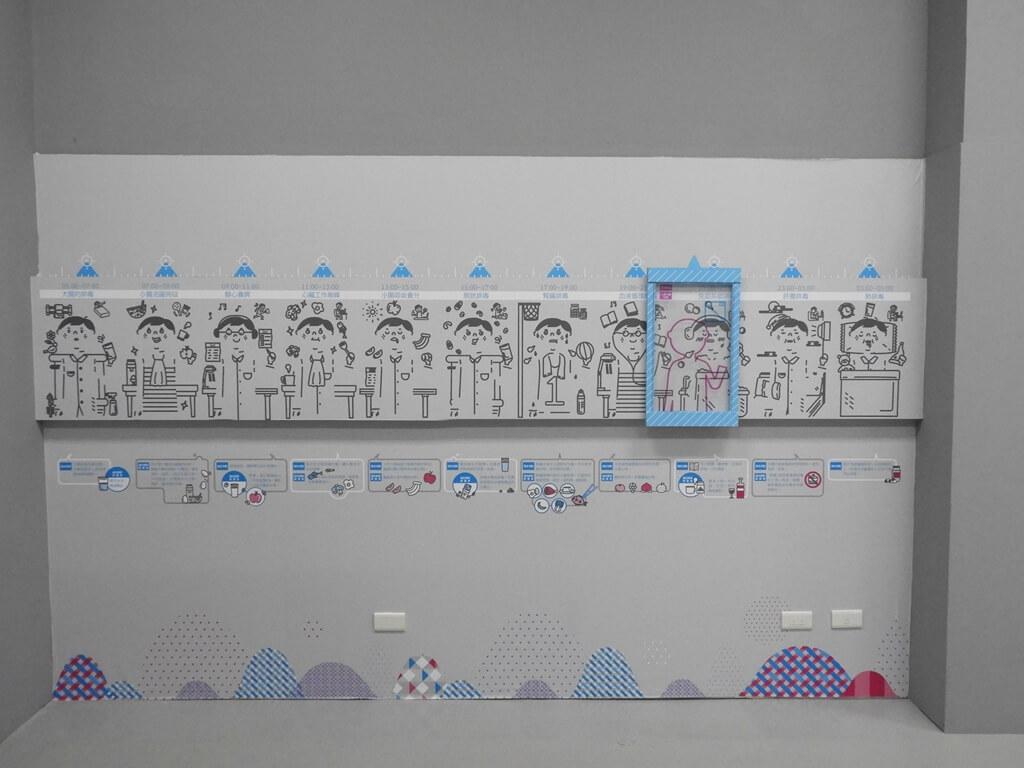 濟生Beauty新竹觀光工廠的圖片:一天各個時辰身體的運作