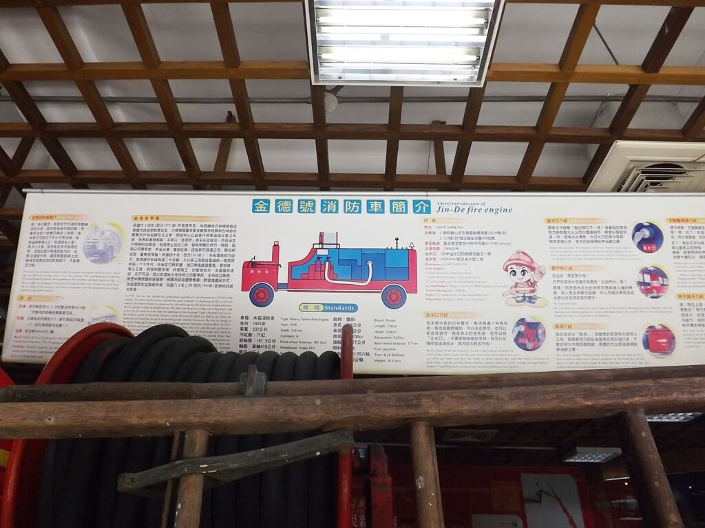 新竹市消防博物館的圖片:金德號消防車簡介